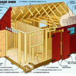 Ryan Shed Plans Book